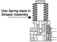Disc Spring Application, Disc Springs, Disc Spring, Disc Springs Installation, Disc Springs Setting, Stacking, Belleville Washers, Serrated Washers, Curved Washers, Thane, India